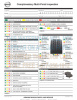 7294-0513 • Nissan Multi-Point Inspection Report Card • 3 Part